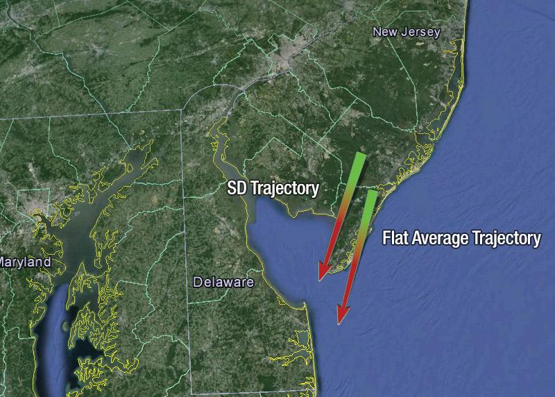 Preliminary trajectory – AMS Event #2595-2013
