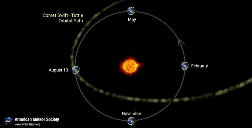 comet-path