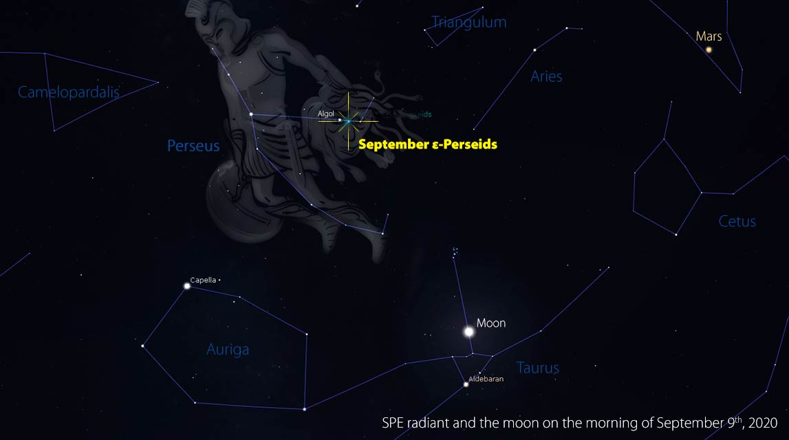 Viewing the 2020 September epsilon Perseids